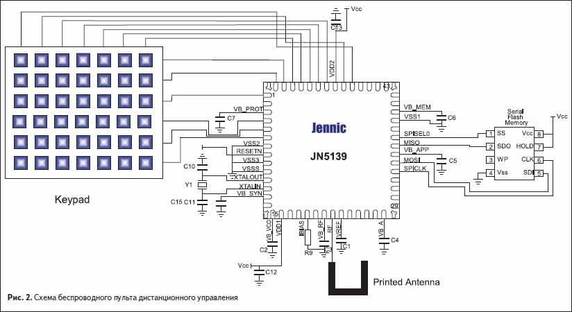Схема беспроводного пульта дистанционного управления