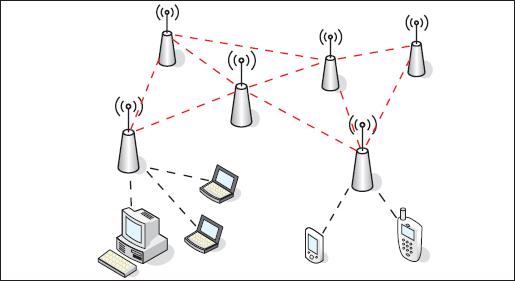 Инфраструктурная mesh-сеть