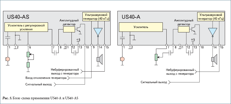 Блок-схема применения US40-A и US40-AS
