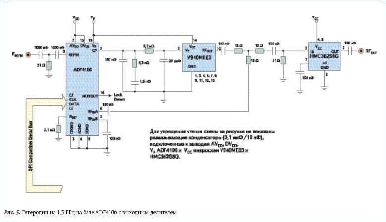 Гетеродин на 1,5 ГГц на базе ADF4106 с выходным делителем