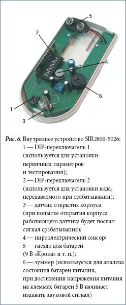 Внутреннее устройство SIR2000-5026