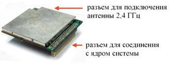 Внешний вид модуля WIZ610wi