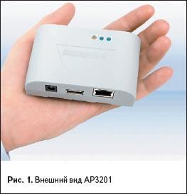 Внешний вид AP3201