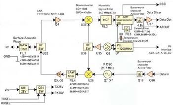 Структурная схема модуля STD-302