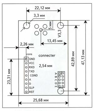 Габаритные и присоединительные размеры модуля SRWF-501