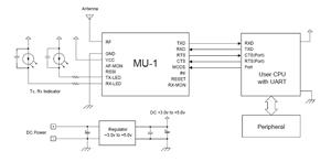Подключение типового беспроводного модуля к микроконтроллеру устройства