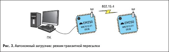 Автономный загрузчик: режим транзитной пересылки