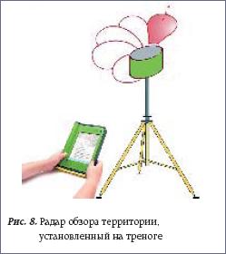 Радар обзора территории, установленный на треноге