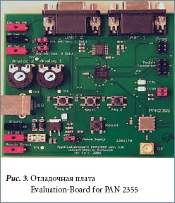 Отладочная плата Evaluation-Board for PAN 2355