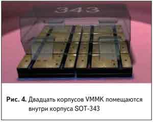 Двадцать корпусов VMMK помещаются внутри корпуса SOT-343