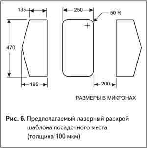 Предполагаемый лазерный раскрой шаблона посадочного места (толщина 100 мкм)