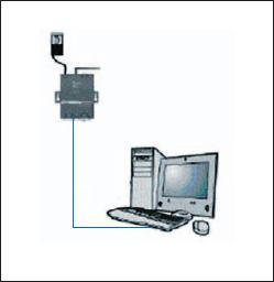 Подключение WiBox к персональному компьютеру для начального конфигурирования