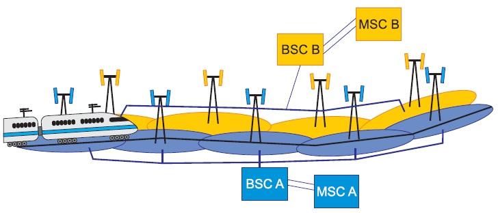 Схематическое изображение топологии сети