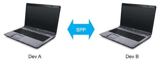 Пример использования профиля Serial Port Profile (SPP)