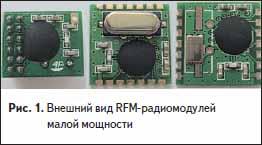 Внешний вид RFM-радиомодулей малой мощности производства Hope RF