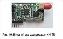 Внешний вид радиомодуля HM-TR производства Hope RF