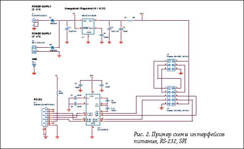 Пример схемы интерфейсов питания, RS-232, SPI