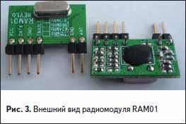 Внешний вид радиомодуля RAM01 производства Hope RF
