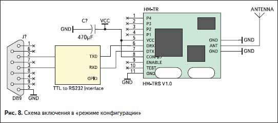 Схема включения в «режиме конфигурации»