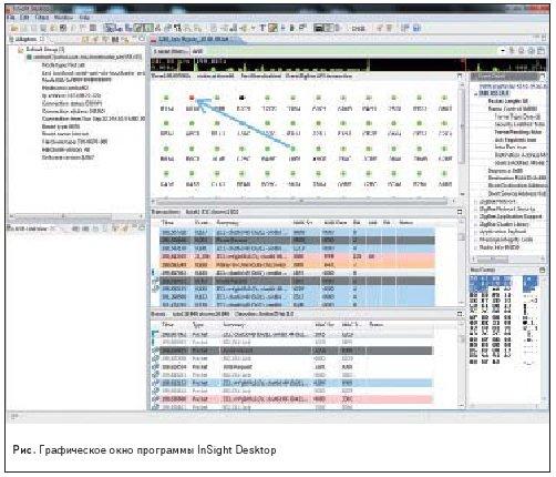 Графическое окно программы InSight Desktop