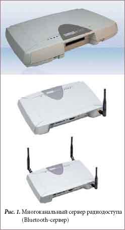 Многоканальный сервер радиодоступа