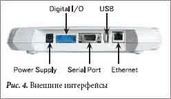 Внешние интерфейсы