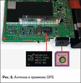 Антенна и приемник GPS