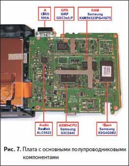 Плата с основными полупроводниковыми компонентами