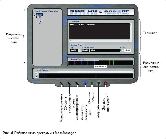 Рабочее окно программы MeshManager