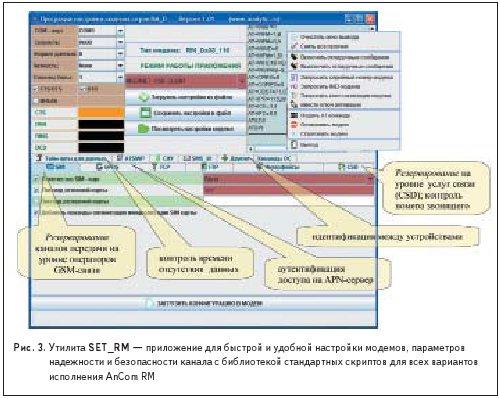 Утилита SET_RM — приложение для быстрой и удобной настройки модемов, параметров надежности и безопасности канала с библиотекой стандартных скриптов для всех вариантов исполнения AnCom RM