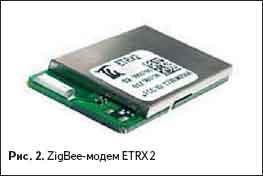 ZigBee-модем ETRX2
