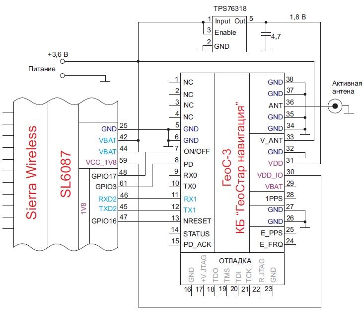 Подключение «ГеоС-3» к SL6087