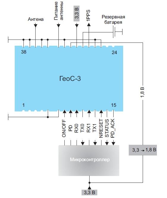 Подключение «ГеоС-3» к микроконтроллеру