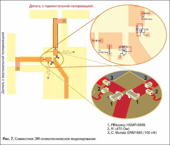 Совместное ЭМ-схемотехническое моделирование