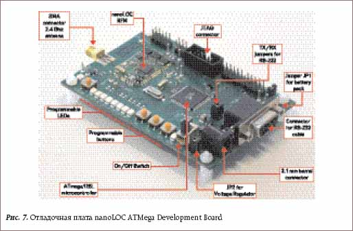 Отладочная плата nanoLOC ATMega Development Board