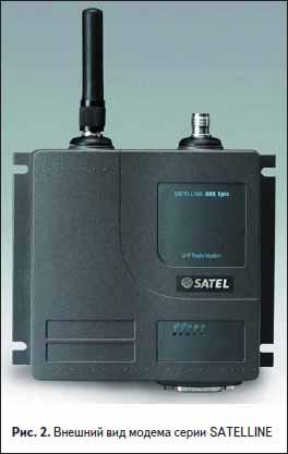 Внешний вид радиомодема серии SATELLINE