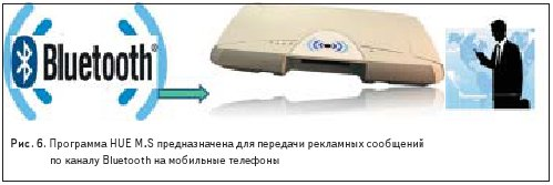 Программа HUE M.S предназначена для передачи рекламных сообщений по каналу Bluetooth на мобильные телефоны