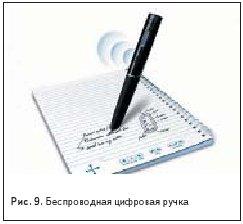 Беспроводная цифровая ручка