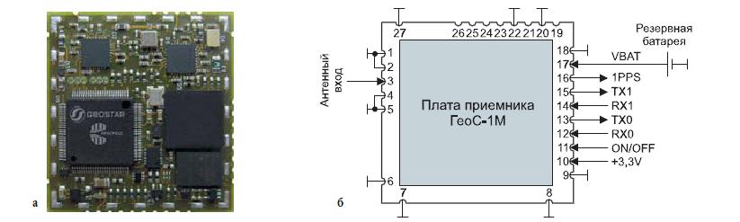 Рис. 3. ГЛОНАСС-приемник ГеоС-1М, внешний вид модуля и схема