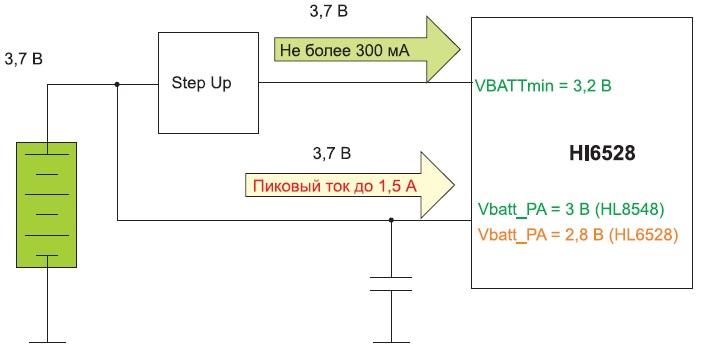 Распределение токов нагрузки