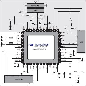 Пример включения приемопередатчика nanoNET TRX