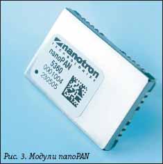 Модули nanoPAN