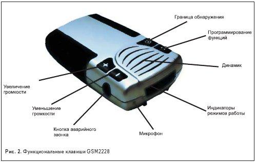 Функциональные клавиши GSM2228