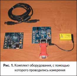 Комплект оборудования, с помощью которого проводились измерения