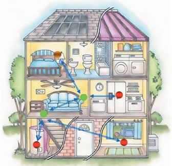 Пример применения световой топологии Mesh Lite в домовых системах контроля и управления