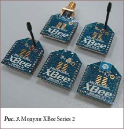 Модули XBee Series 2