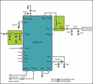 Схема включения ADF7010