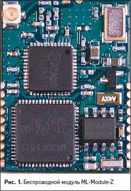Беспроводной радиомодуль ML-Module-Z
