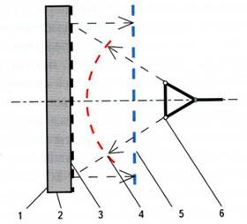 Простейшая схема планарной отражательной антенны