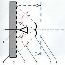 Схема планарной отражательной антенны с контррефлектором в виде половины эллиптического тороида